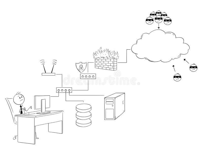 Desenhos animados do homem de negócios Working no Internet fixado e a rede local ou o LAN ilustração royalty free