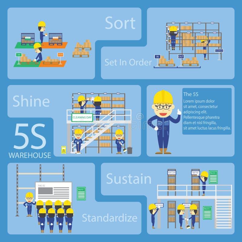 Desenhos animados dos trabalhos de equipa do armazém com as atividades 5S ilustração do vetor