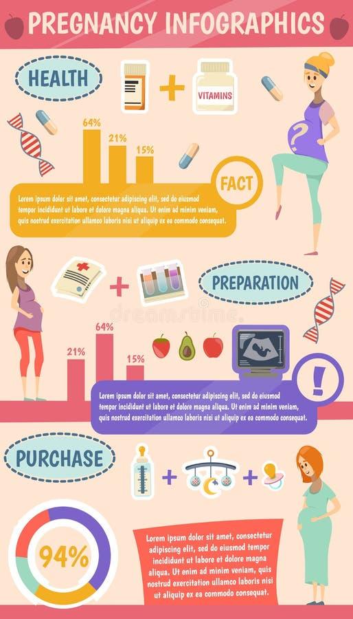 Desenhos animados Infographics da gravidez ilustração do vetor