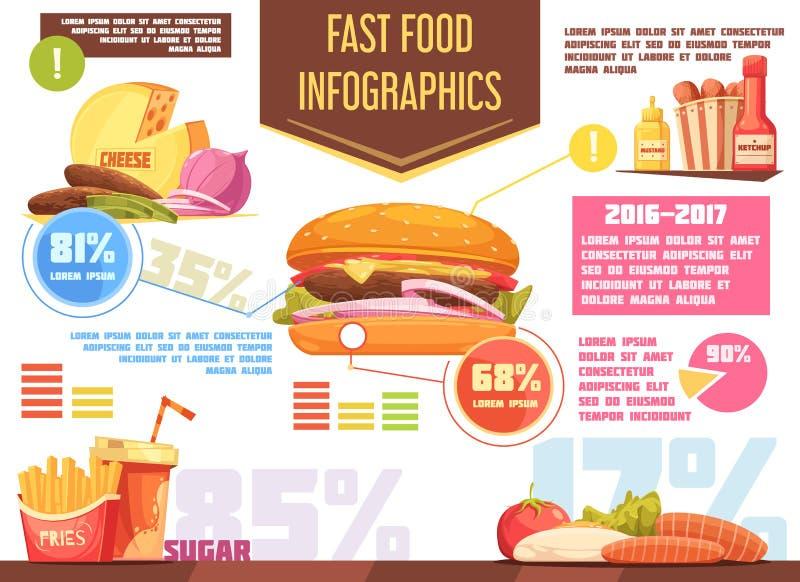 Desenhos animados retros Infographics do fast food ilustração royalty free