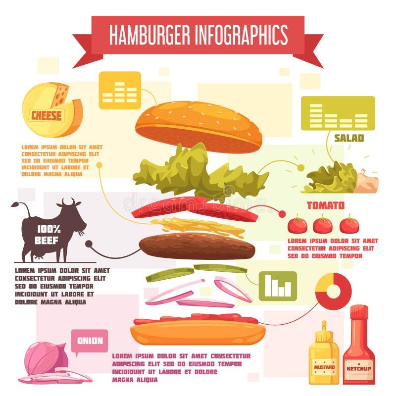 Desenhos animados retros Infographics do Hamburger ilustração royalty free