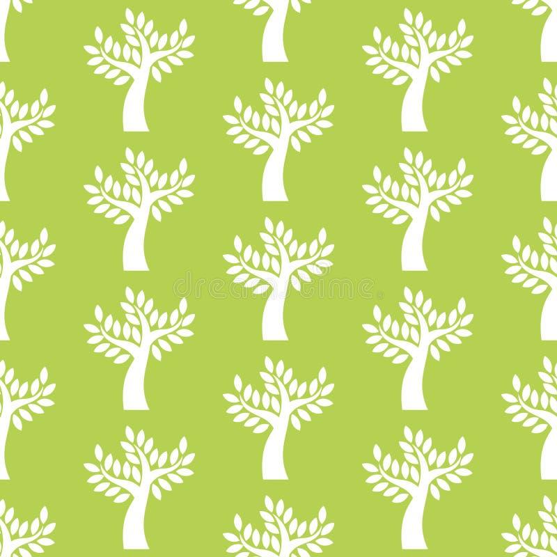 deseniowi bezszwowi drzewa ilustracji