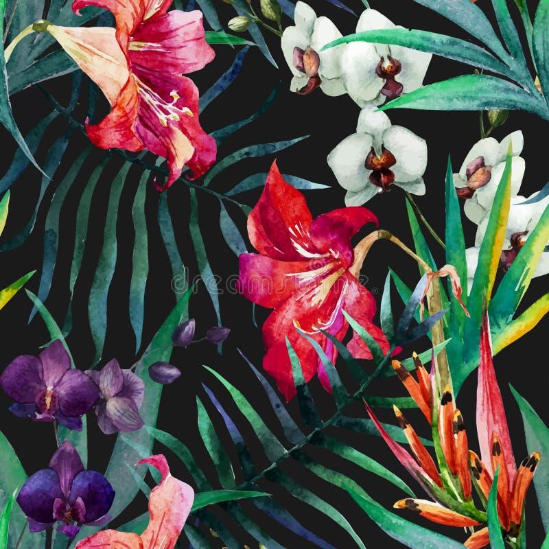 deseniowy tropikalny