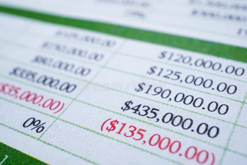 Desenvolvimento da finança do papel da tabela da planilha, conta, dados analíticos da pesquisa do investimento das estatísticas fotos de stock