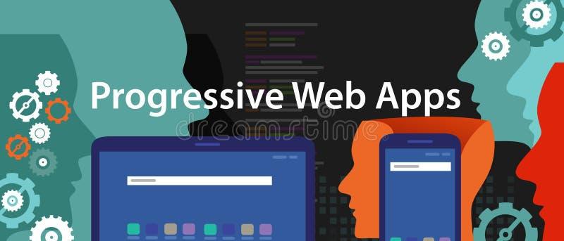 Desenvolvimento de aplicação web esperto do telefone de Apps da Web progressiva ilustração do vetor