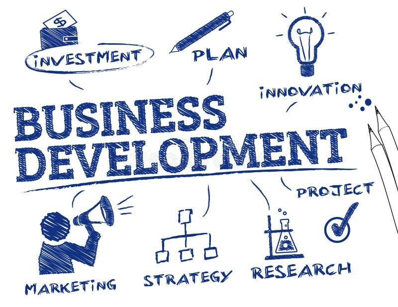 Desenvolvimento de negócios ilustração royalty free