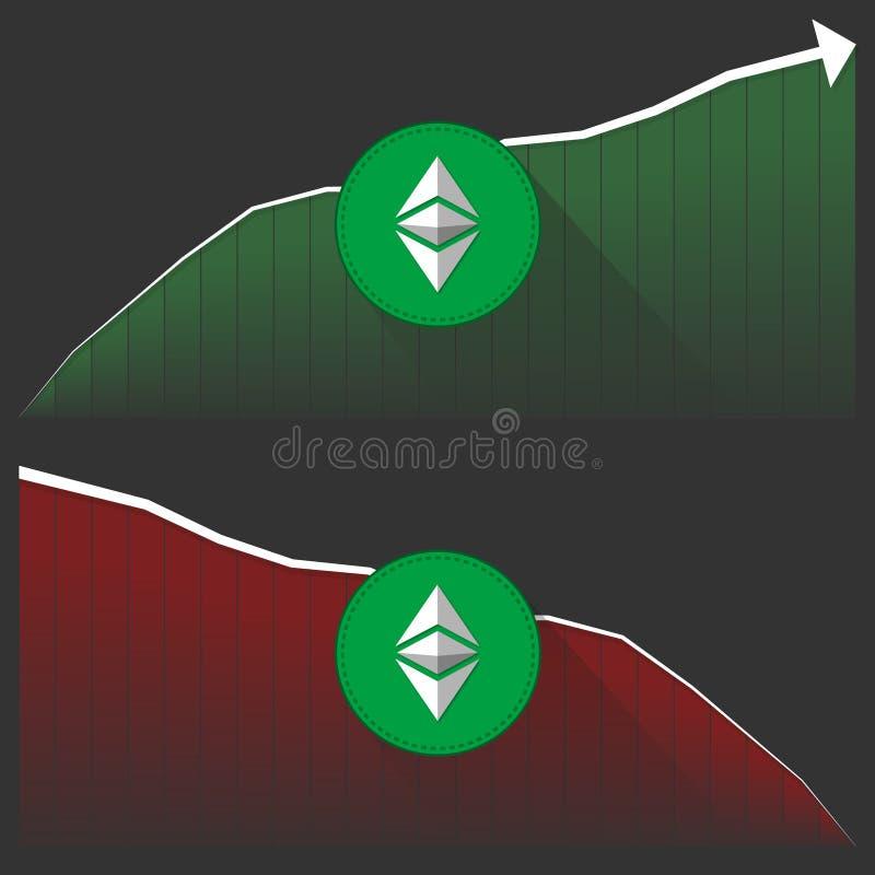 Desenvolvimento de preço clássico do cryptocurrency de Ethereum etc. ilustração royalty free