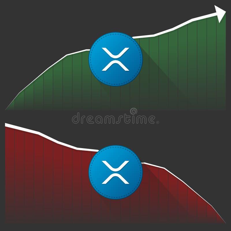 Desenvolvimento de preço do cryptocurrency do ` s XRP da ondinha foto de stock royalty free