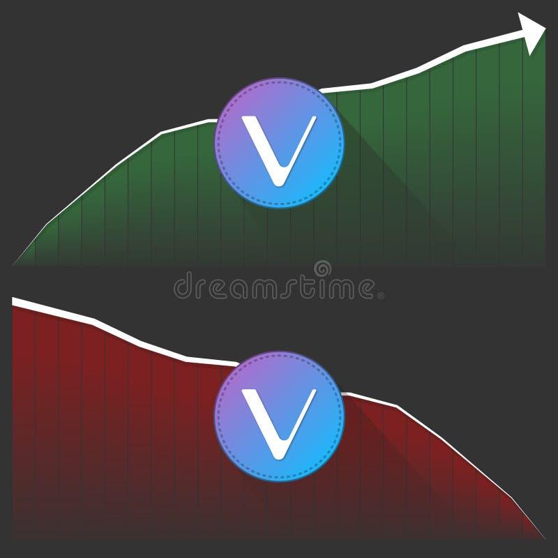 Desenvolvimento de preço do cryptocurrency de VeChain imagens de stock royalty free