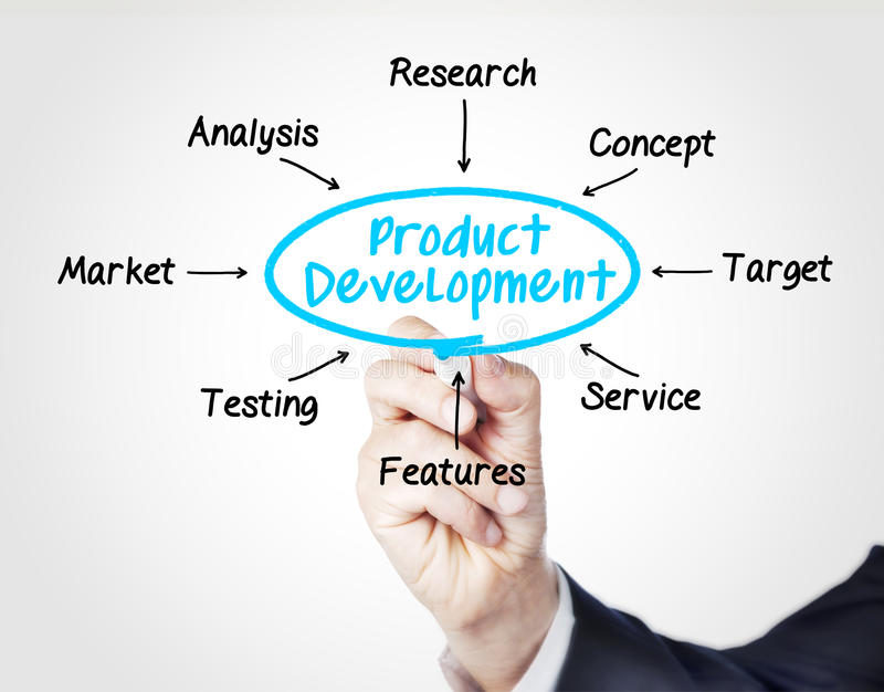 Desenvolvimento de produtos fotografia de stock royalty free