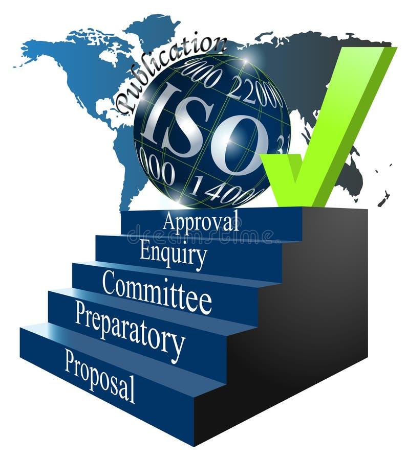 Desenvolvimento de standard internacionais do ISO ilustração royalty free