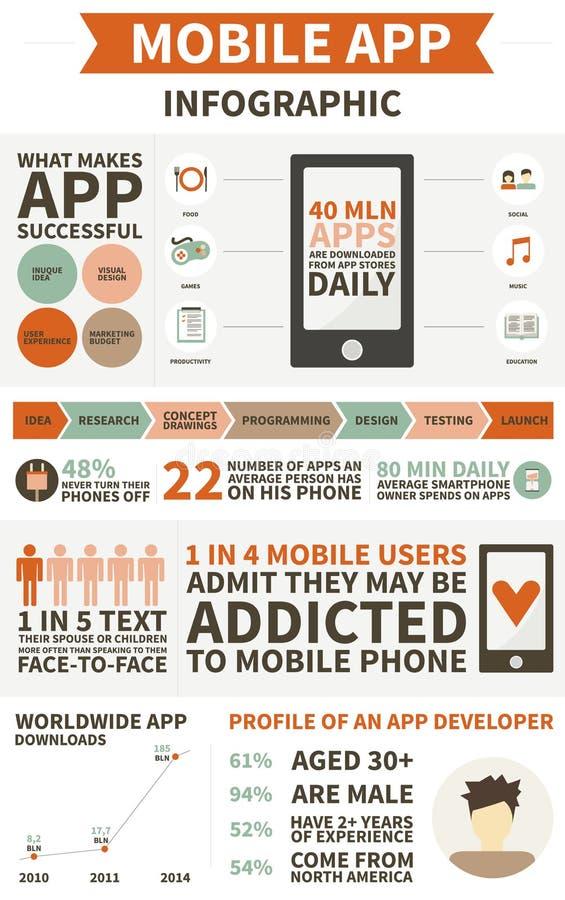 Desenvolvimento do App infographic ilustração stock