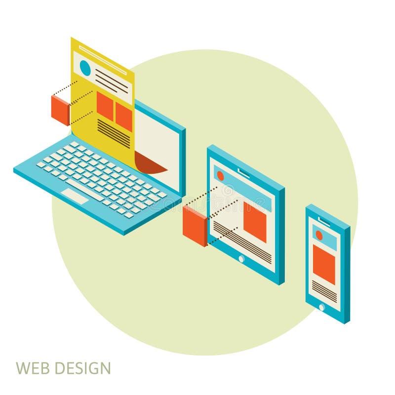 Desenvolvimento móvel e do desktop do Web site do projeto ilustração stock