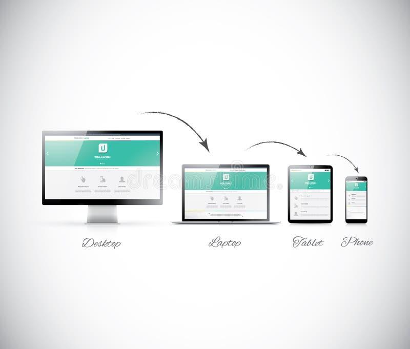 Desenvolvimento responsivo do design web ilustração stock