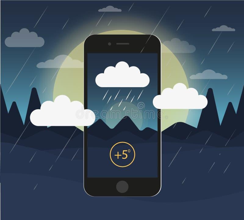 Desidn de Ux para a previsão de tempo app ilustração royalty free