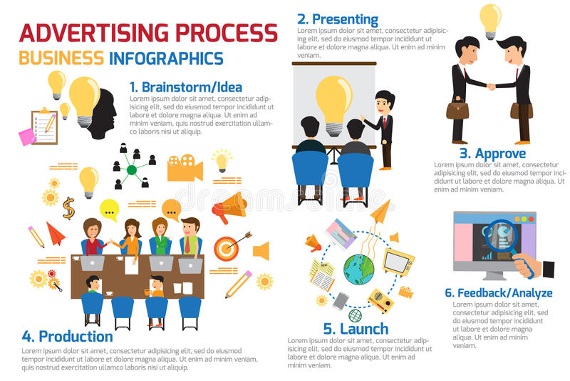 Design concept advertising process infographics. stock illustration