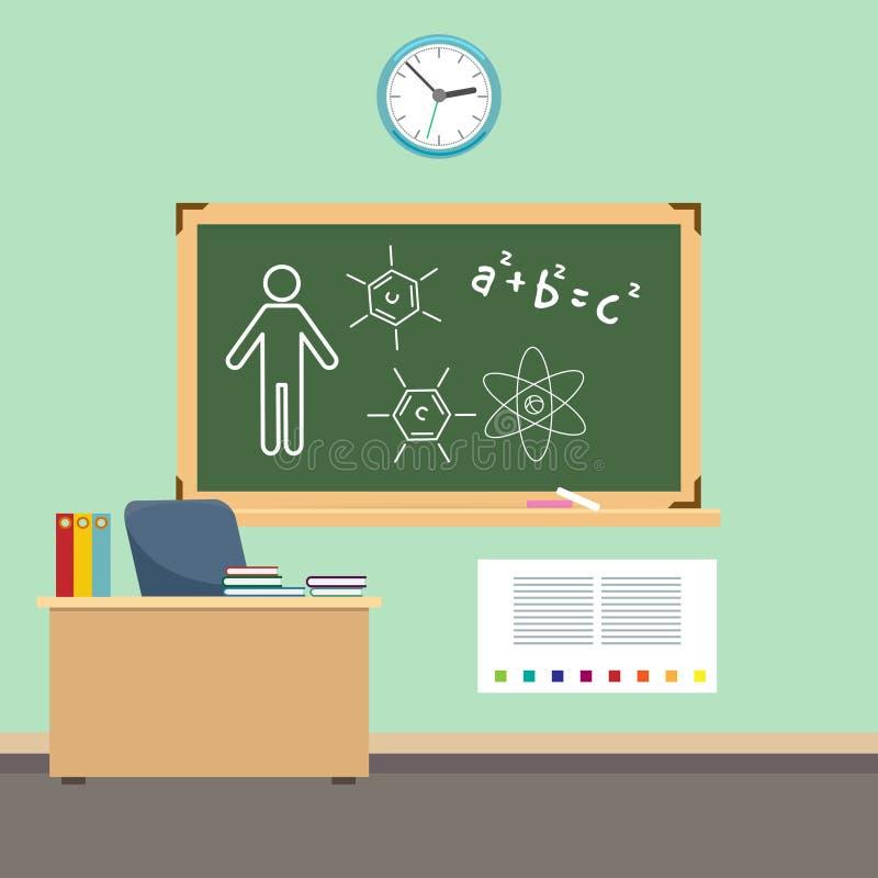 Design de interiores da sala de aula da escola ilustração do vetor