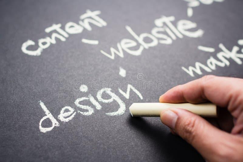 Design do site fotografia de stock royalty free
