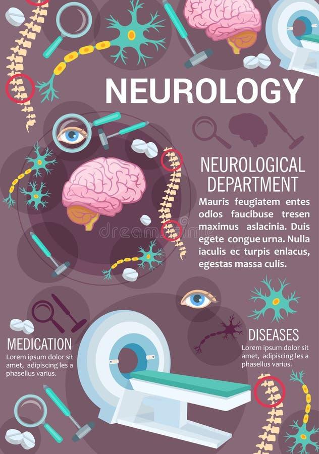 Design för baner för klinik för neurologisjukdom diagnostisk vektor illustrationer