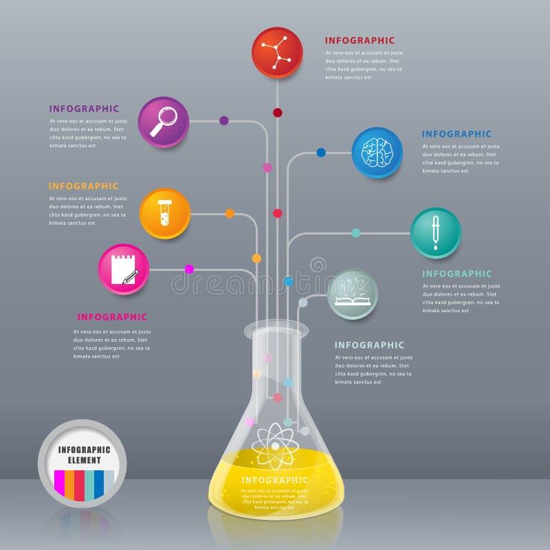 Design för begrepp för vetenskapslabb vektor illustrationer