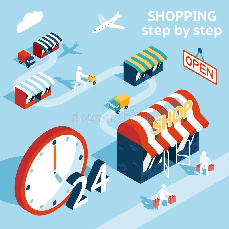 Design för Cartooned shoppingbegrepp vektor illustrationer