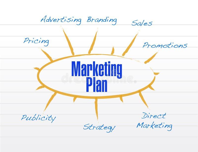 Design för illustration för diagram för modell för marknadsföringsplan royaltyfri illustrationer