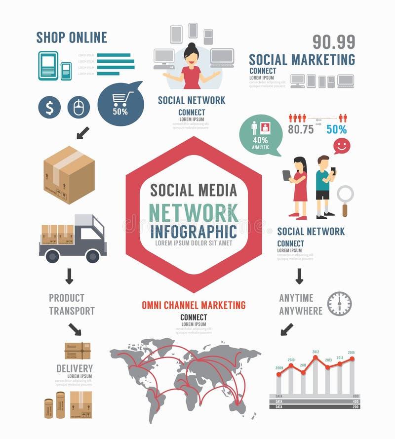 Design för Infographic social affärsmall begreppsvektor vektor illustrationer