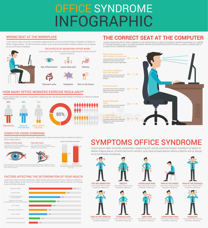 Design för kontorssyndromInfographics presentation med diagram, diagram, grafer Illustration för begreppsvektorlägenhet royaltyfri illustrationer