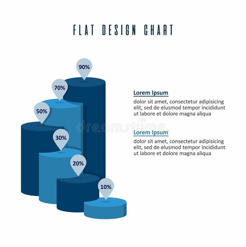 Design för lägenhet för vektor för beståndsdelar för diagram för information om rördiagram stock illustrationer
