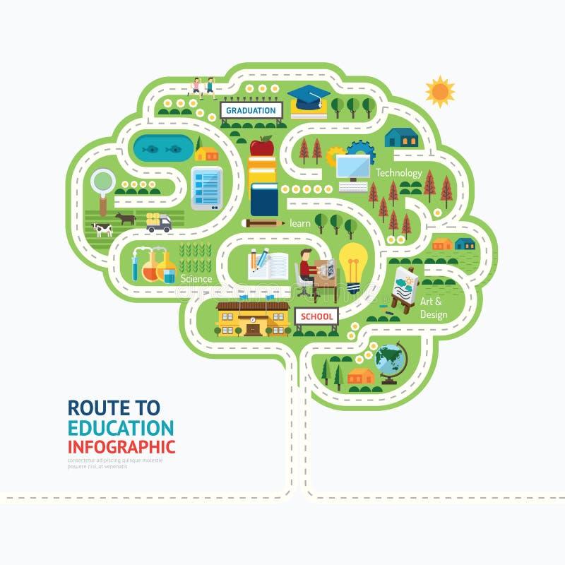 Design för mall för form för mänsklig hjärna för Infographic utbildning lär vektor illustrationer