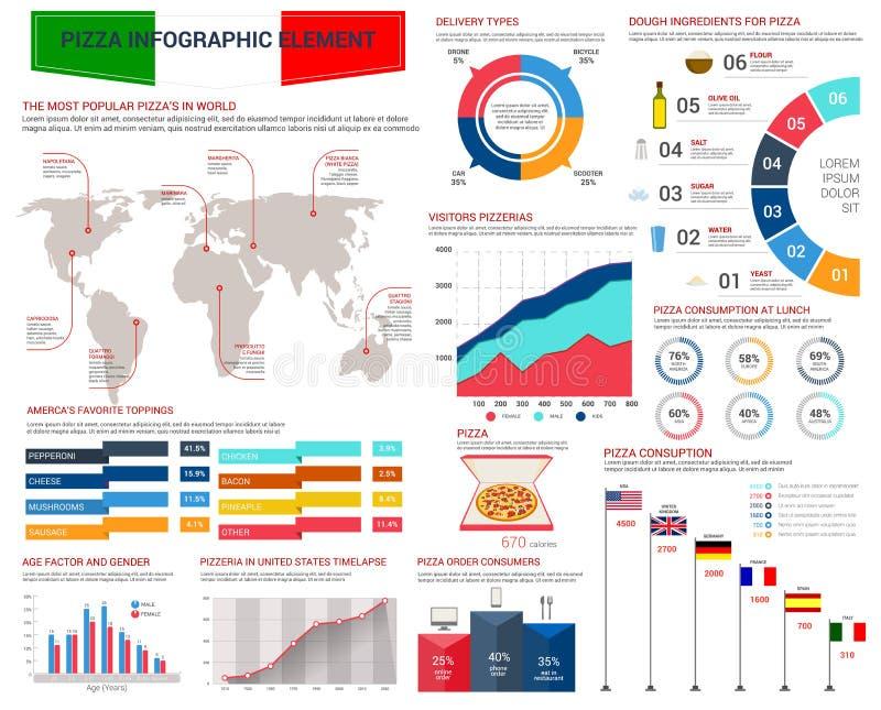 Design för mall för pizzasnabbmat infographic royaltyfri illustrationer