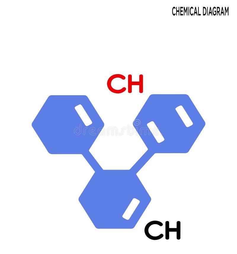 Design för symbol för kemisk diagramsymbol redigerbar vektor illustrationer