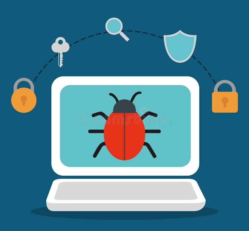 Design för system för bärbar datorcybersäkerhet stock illustrationer