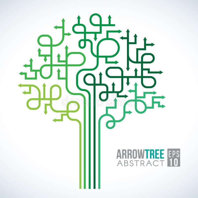 Design för vektor för gröna pilträdsymboler abstrakt stock illustrationer