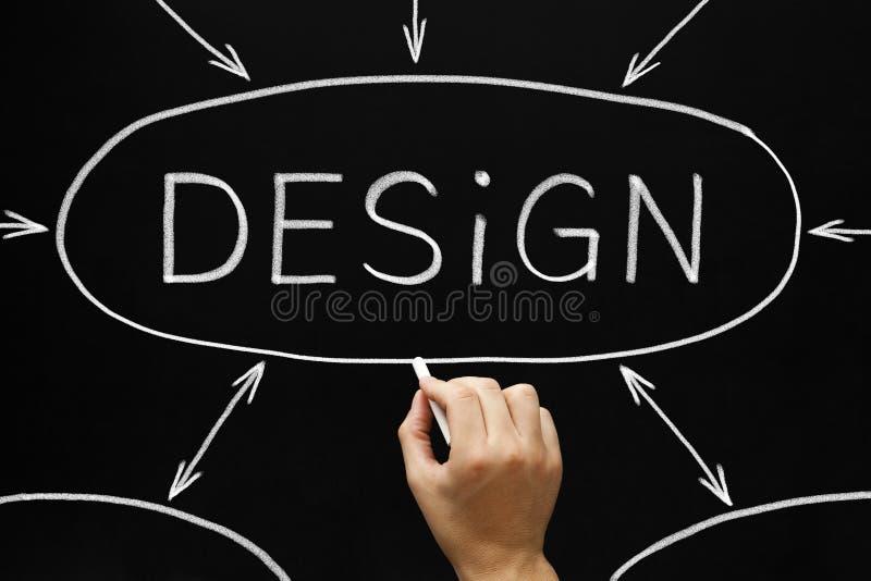 Download Design Flow Chart Blackboard Stock Image - Image: 30913771