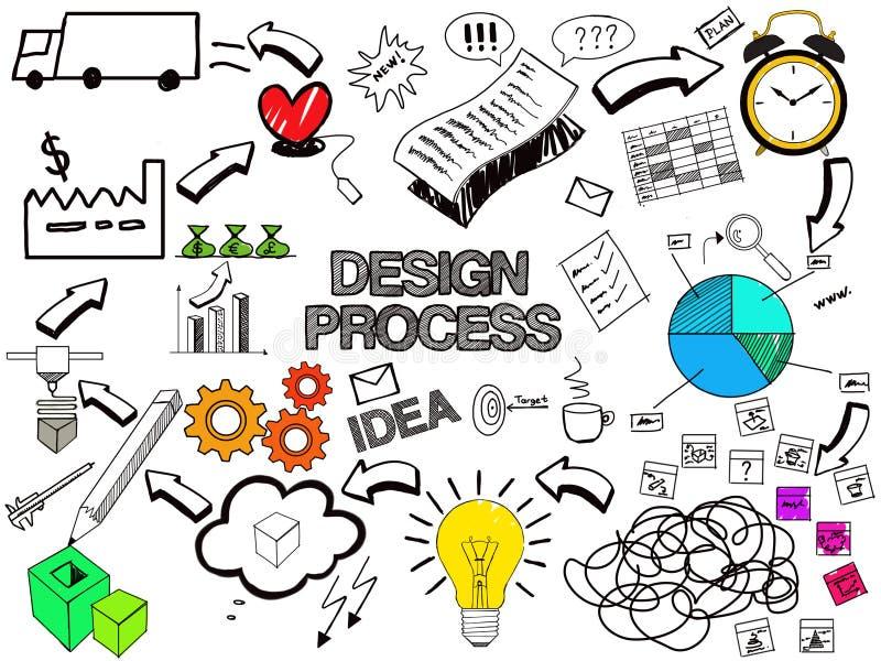 Design process business doodle vector illustration
