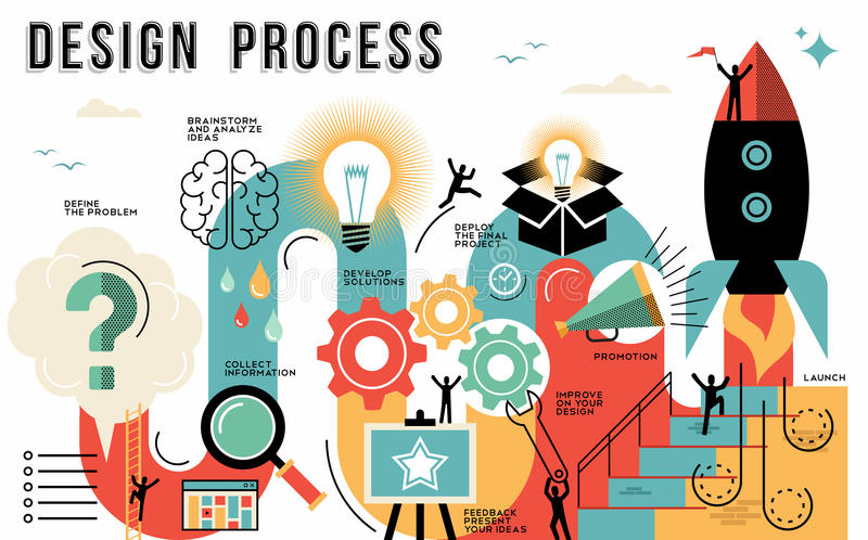 Design process flat line art concept infographic. Innovation design process infographic style guide showing the steps to launch your work or business project stock illustration