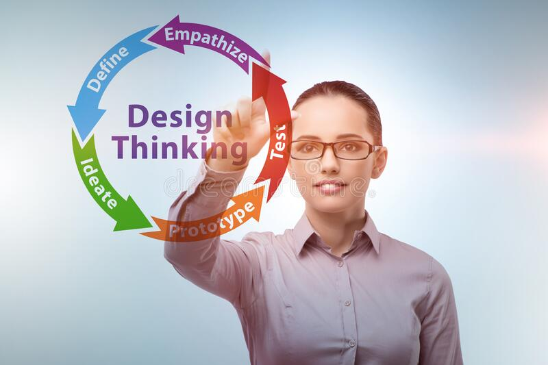 Design thinking concept in software development royalty free stock photos