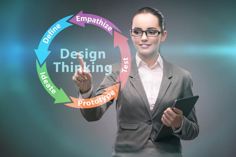 Design thinking concept in software development royalty free stock images
