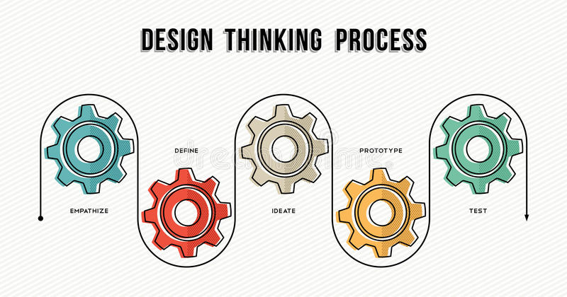 Design thinking process concept design in line art vector illustration