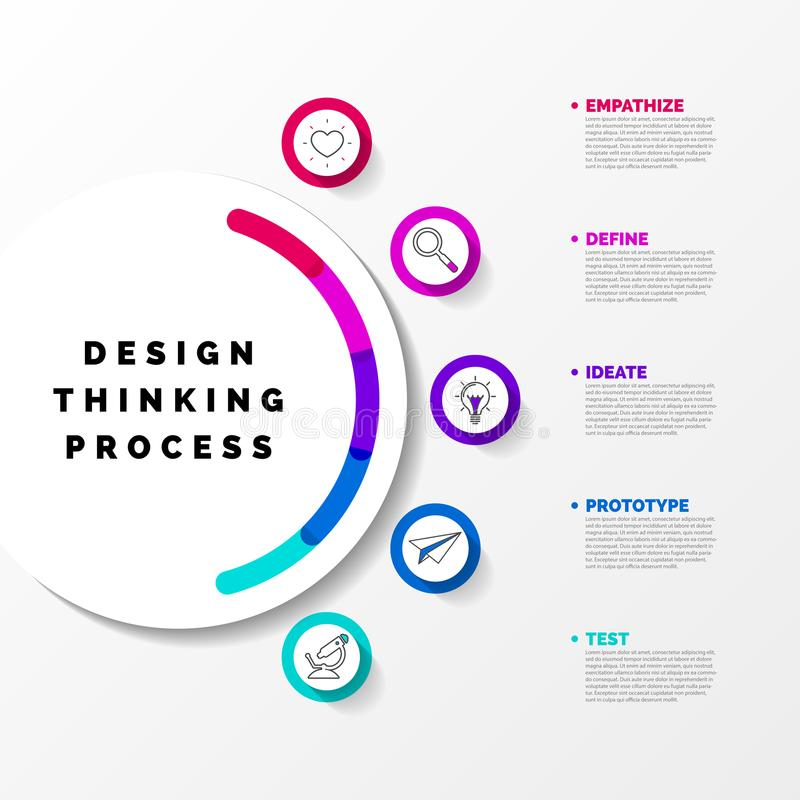 Design thinking process. Infographic design template. Vector vector illustration