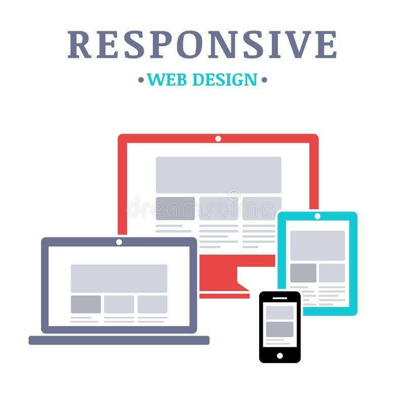 Design web responsivo ilustração royalty free