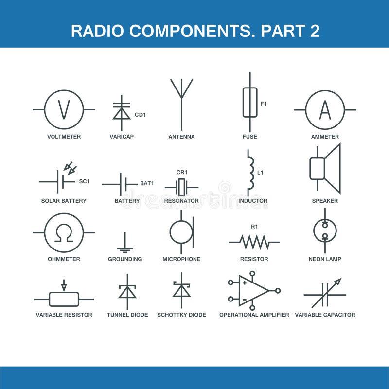 Designação dos componentes no diagrama de fiação ilustração do vetor
