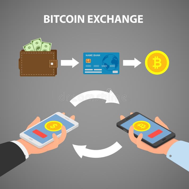 Designbegrepp av cryptocurrencyteknologi, bitcoinutbyte, mobil bankrörelse vektor illustrationer