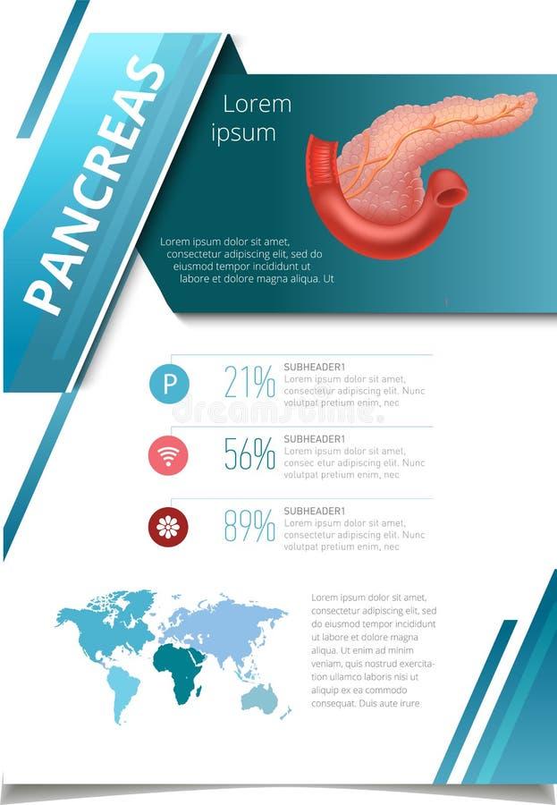 Designen för hälsovårdräkningsmallen för en rapport- och läkarundersökningbroschyr planlägger, reklambladet, broschyrgarnering fö stock illustrationer