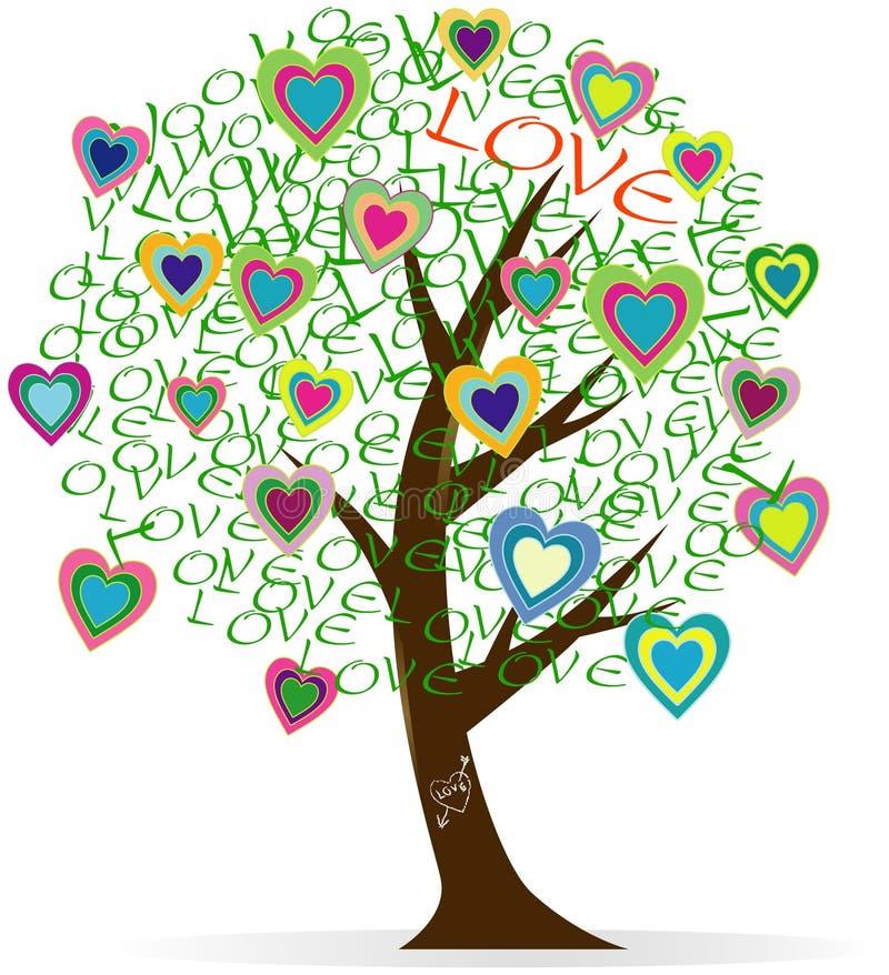 designhjärtaförälskelse stock illustrationer