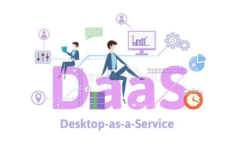 Desktop jako usługa, DaaS Pojęcie stół z słowami kluczowymi, listami i ikonami, Barwiona płaska wektorowa ilustracja na bielu royalty ilustracja