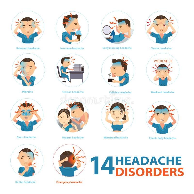 Desordens da dor de cabeça ilustração royalty free