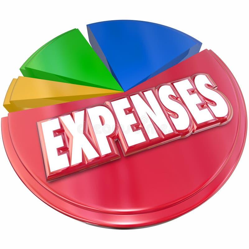 Despesa vermelha do orçamento de custos do seguimento da carta de torta 3d das despesas ilustração royalty free