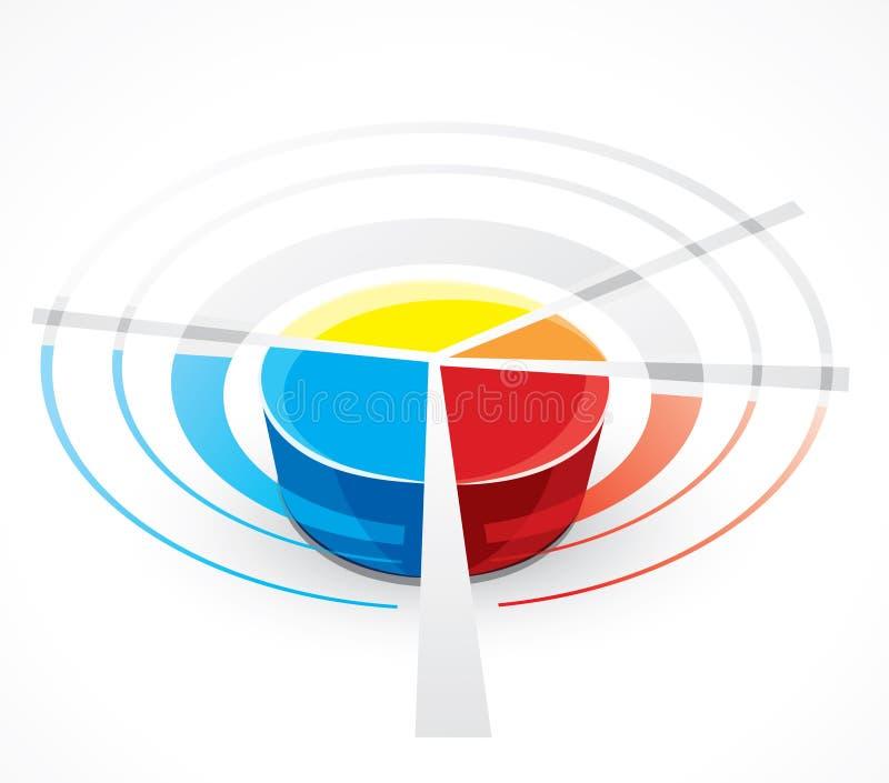Dessin abstrait de diagramme circulaire  illustration libre de droits